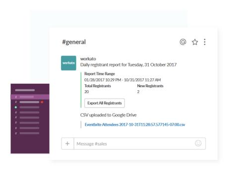 Daily Registrant Report from Eventbrite in Slack