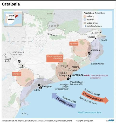 Spanish state coup seizes catalonia charges leaders with rebellion oct 31 this morning carles puigdemont the president of catalonia who was deposed by the force of the spanish state announced from brussels that he and gumiabroncs Image collections