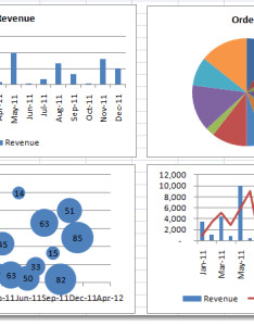 Charting excel charts also functions every marketer should know workfront rh