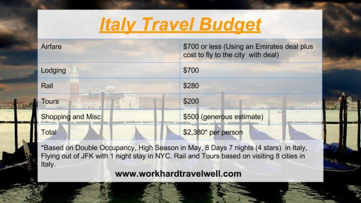 Italy Travel Budget