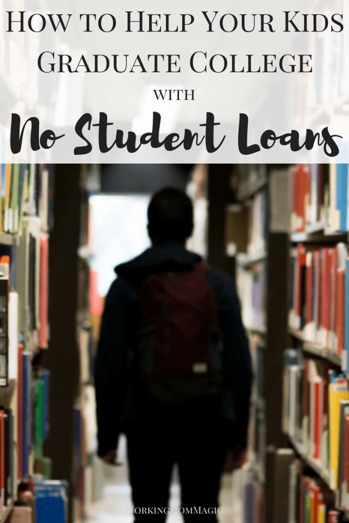 How to Help Your Kids Graduate College with No Student Loans