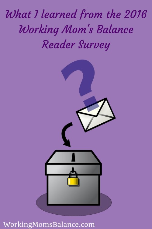 Working Mom's Balance is a place for moms to find encouragement and inspiration to develop routines and strategies to prioritize what's important in life. Our goal is to create a place that allows moms to be honest and real about their struggles and actively work toward living their abundant life to the fullest. Here are the results of this year's reader survey.