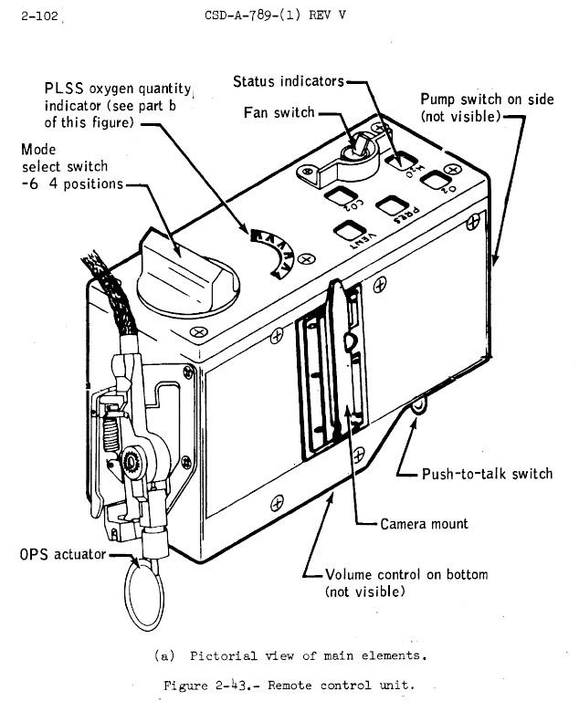 WOTM-Oxygen Purge System