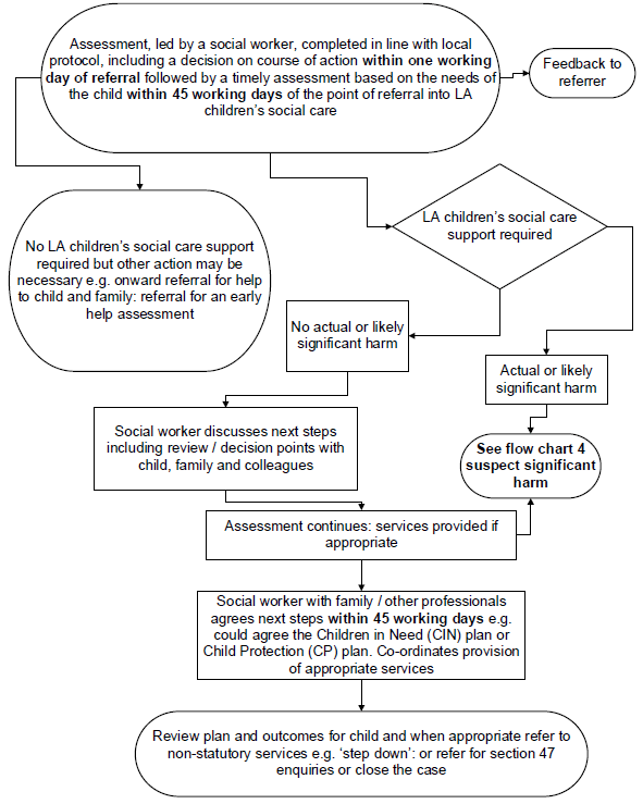 health triangle diagram template 2005 toyota tacoma parts chapter 1: assessing need and providing help