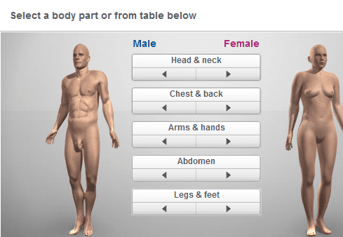 Image from NHS Choices site