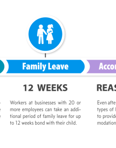also maternity leave law in california  guide to mom   rights rh worklawyers