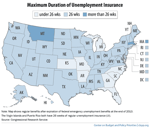 unemployment insurance by month