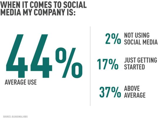 social-media-company