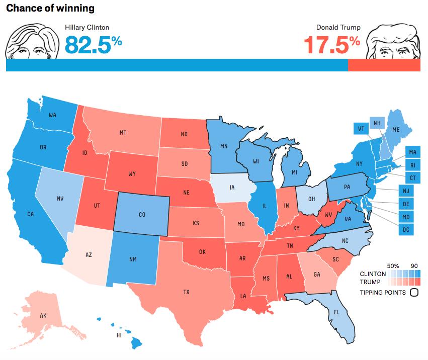 538 election forecast 10/10