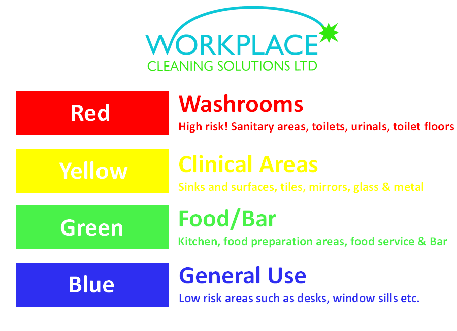 wcs cleaning colour coding