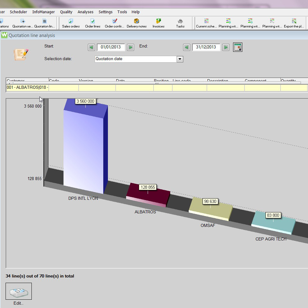 Workplan Allows You To Fully Design & Customize Your Output In Several  Different Formats Such As E-Mail Sending Directly In Pdf, Word Document,  Excel Report