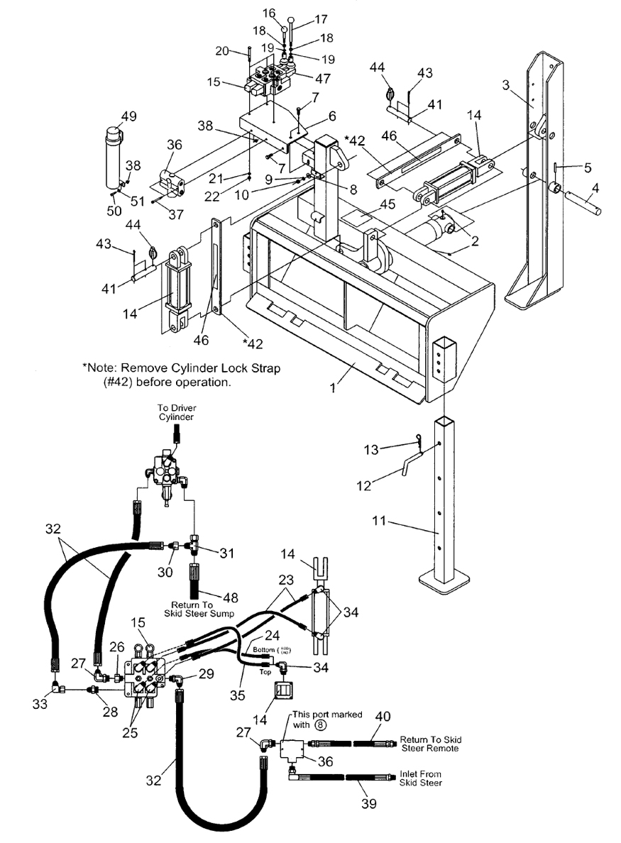 HSS Skid Steer Mount Hydraulic Adjustment Parts List