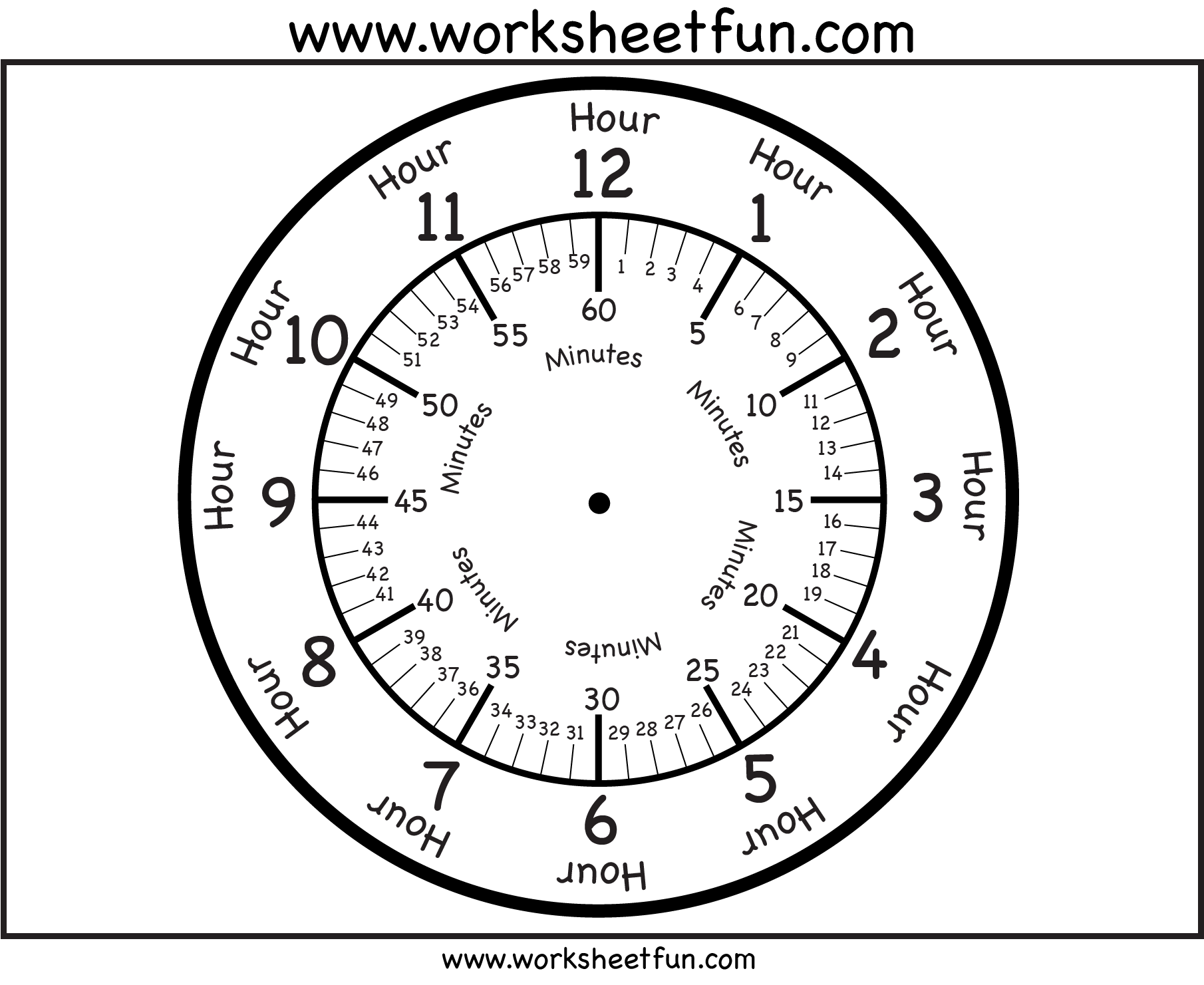 Clock Faces Worksheets And Hands On