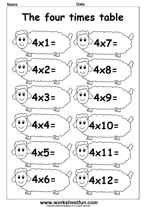 small resolution of Multiplication Times Tables Worksheets – 2