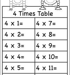 Times Tables Worksheets – 2 [ 1982 x 1324 Pixel ]