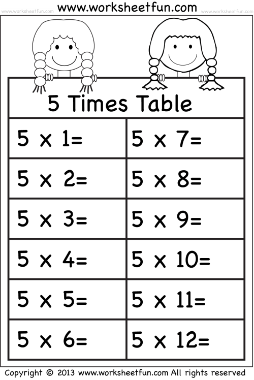 small resolution of Times Tables Worksheets – 2