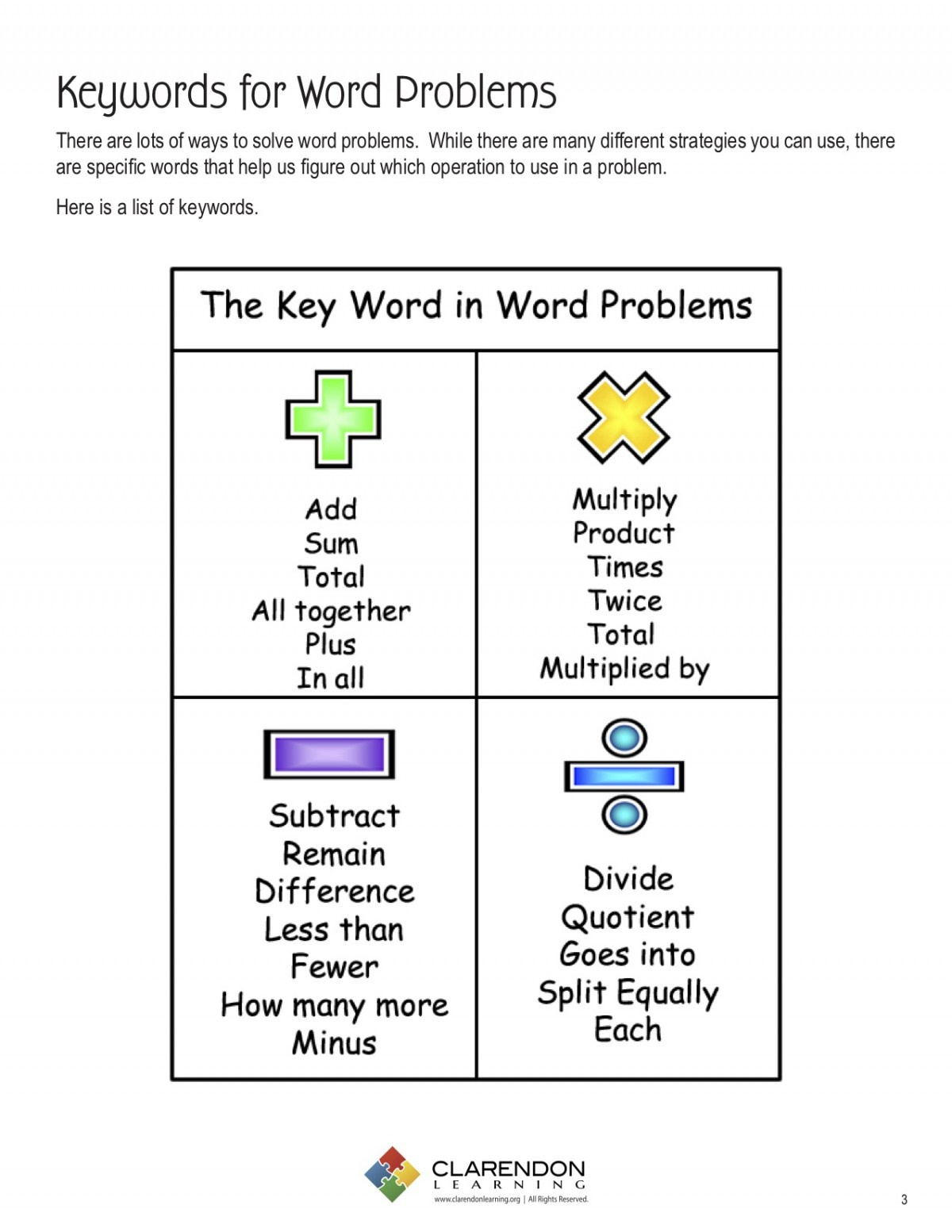 Finding Key Words In Addition Story Problems Worksheets