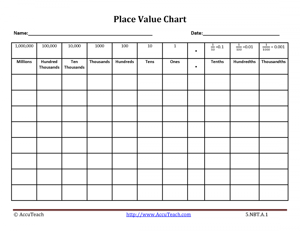 Place Value Chart Addition Worksheets