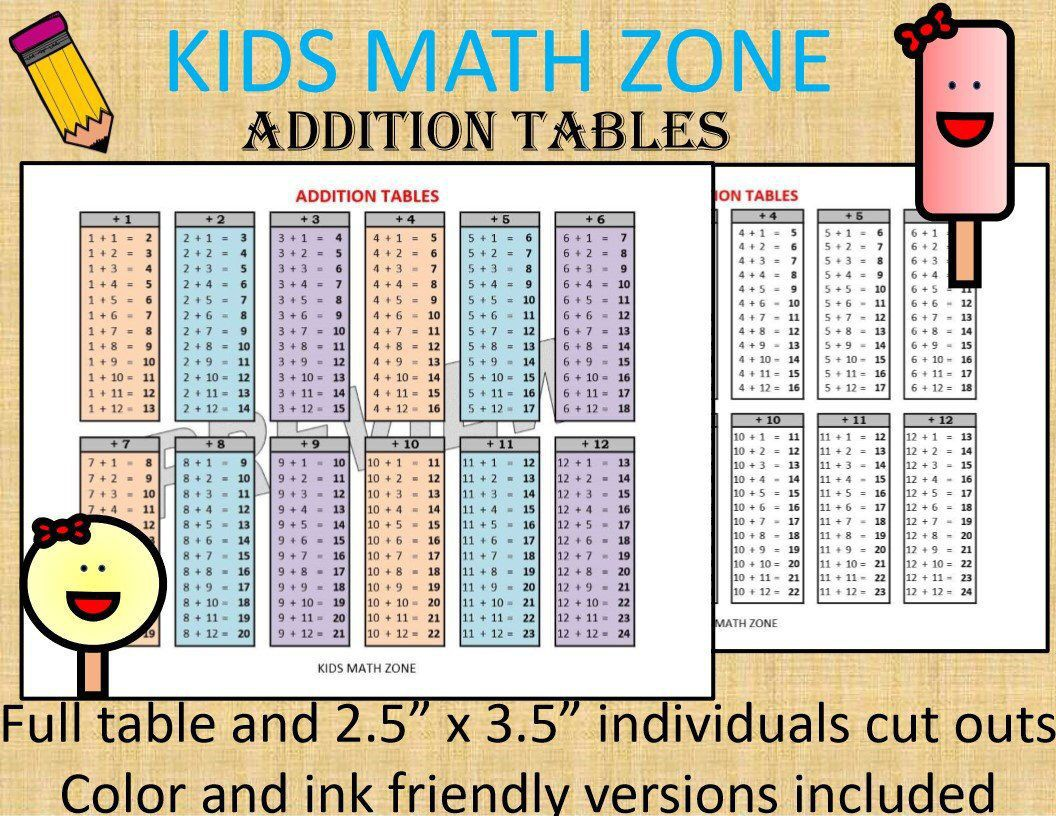 Addition Table For Kids Worksheets