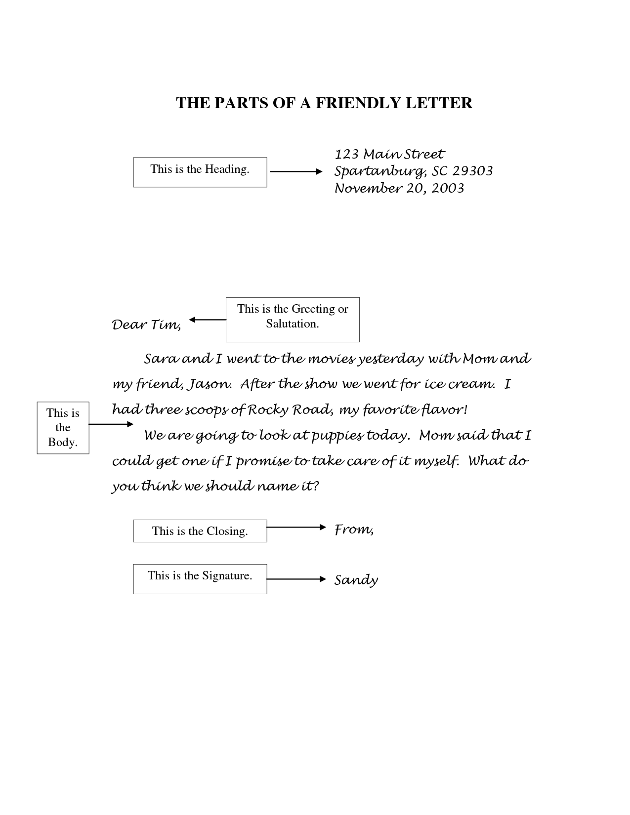 Friendly Letter Sample 3rd Grade