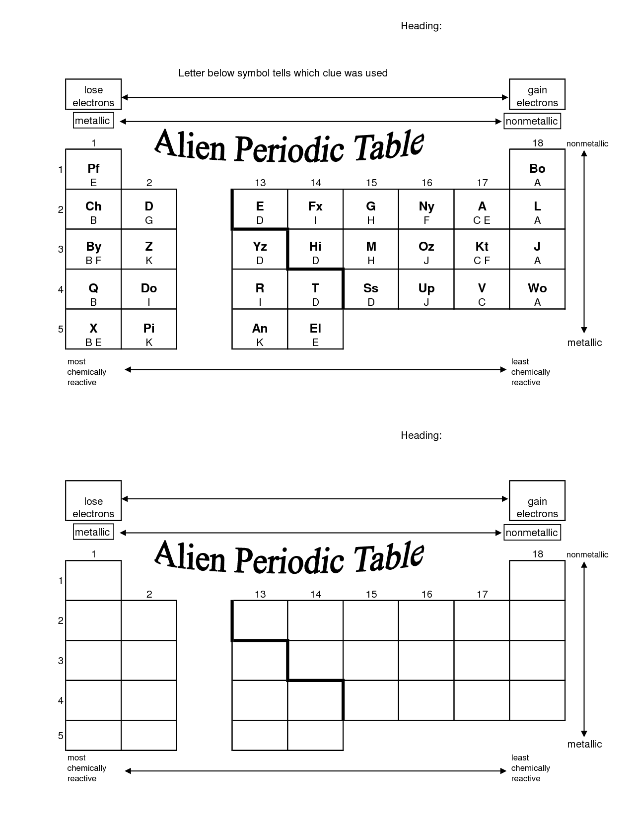 18 Best Images Of Alien Periodic Table Worksheet Answer