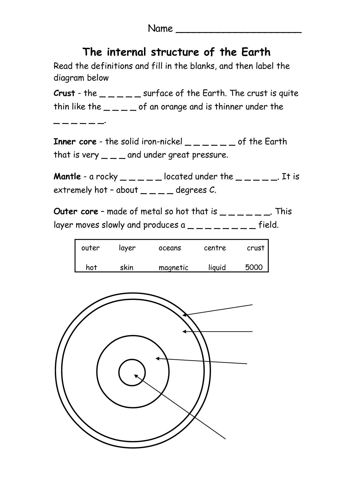 5 Best Images Of Label The Atmosphere Worksheet
