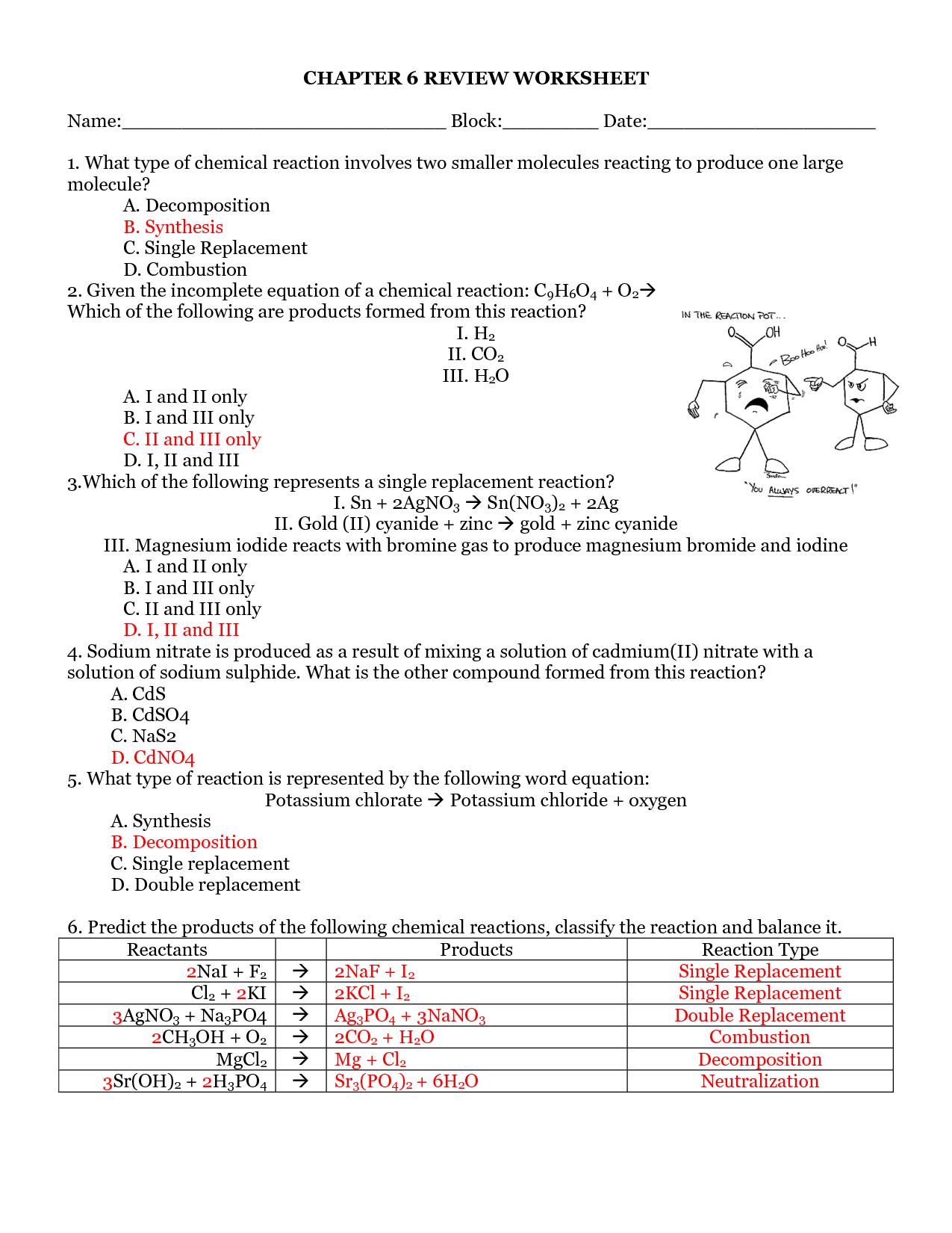 Protein Synthesis Coloring Worksheet Answer Key
