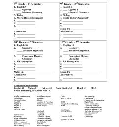 Homework Help 10th Grade Geometry - Geometry Homework For 10th Grade Math [ 1650 x 1275 Pixel ]