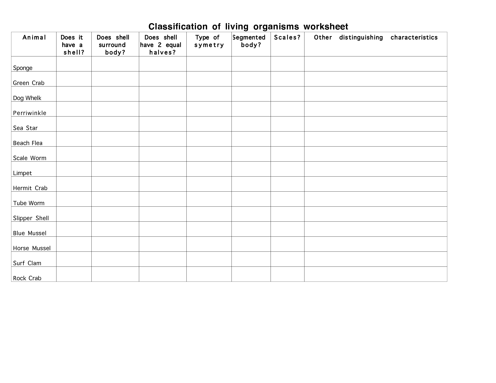 15 Best Images Of Classification Worksheets For Middle