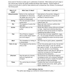 Story Plot Diagram Worksheet Lewis Dot For K 15 Best Images Of Elements Literature Worksheets - Literary And Techniques, ...