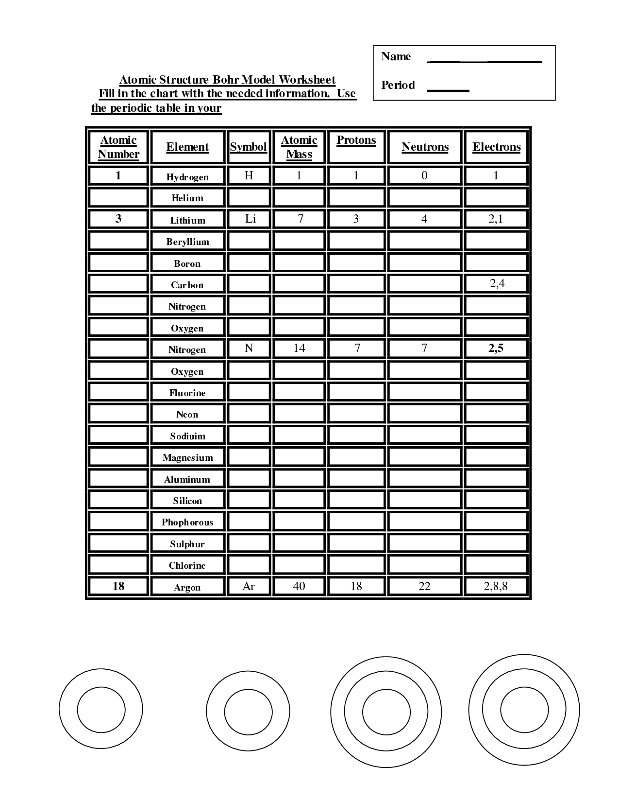 Bohr Model Atomic Structure Worksheet Answer Sheet