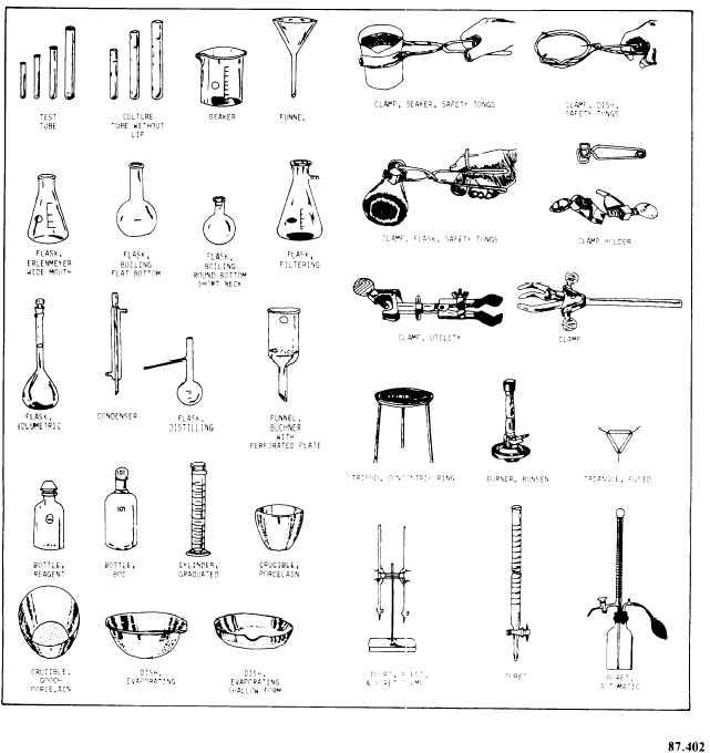 10 Best Images of Identifying Lab Equipment Worksheet