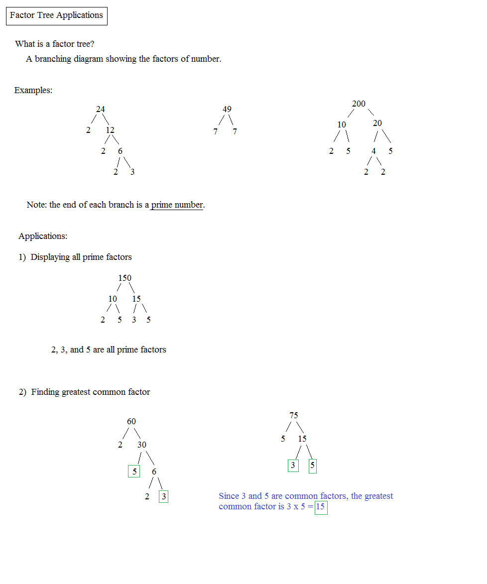 14 Best Images of Factor Tree Worksheets And Answers