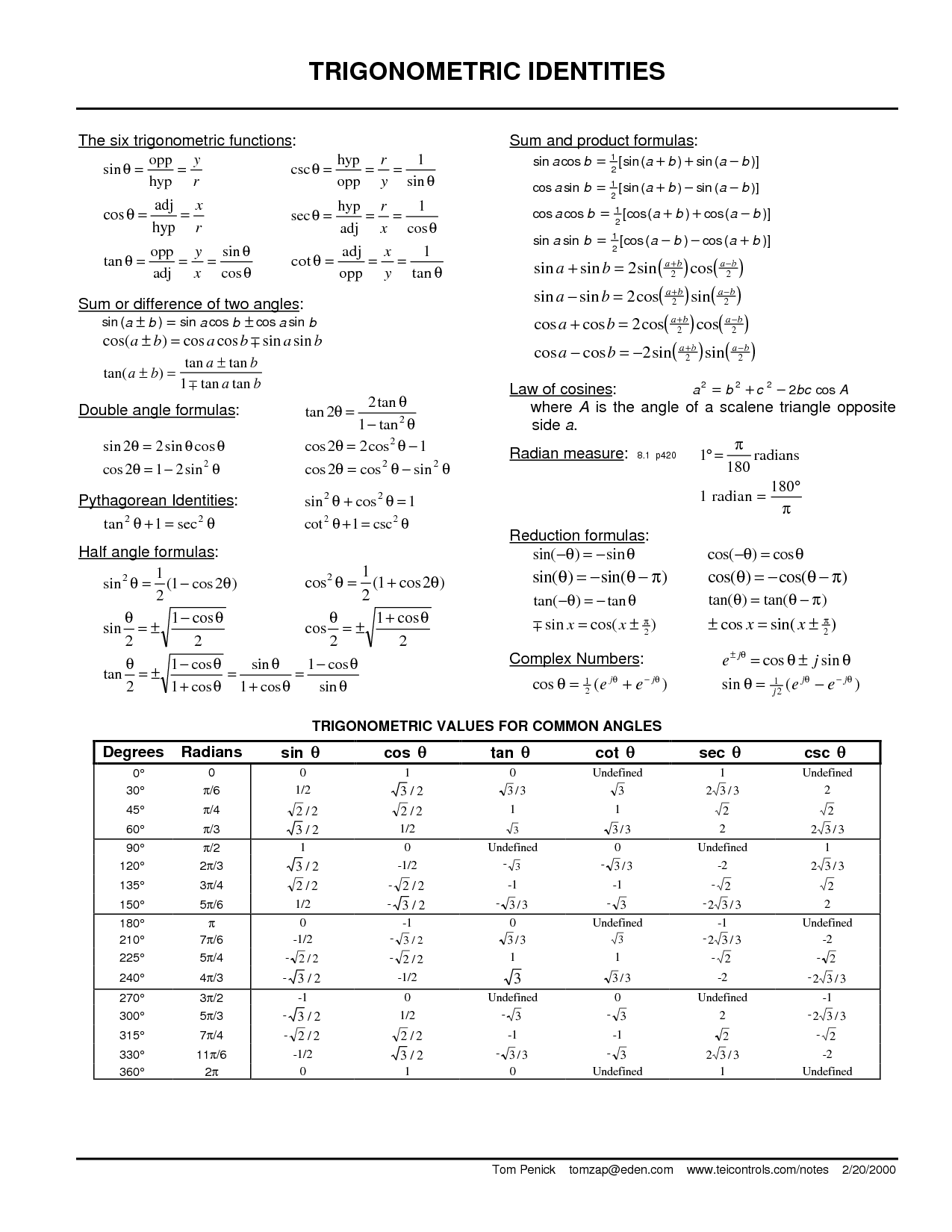 Unit Circle Exact Values Worksheet