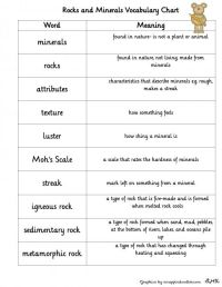 13 Best Images of Rocks And Minerals Worksheets - Rock and ...