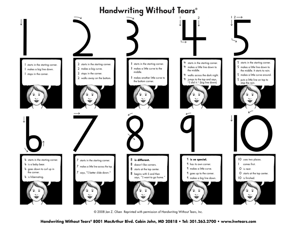 Handwriting Without Tears Printable Worksheet Handwriting Best Free Printable Worksheets