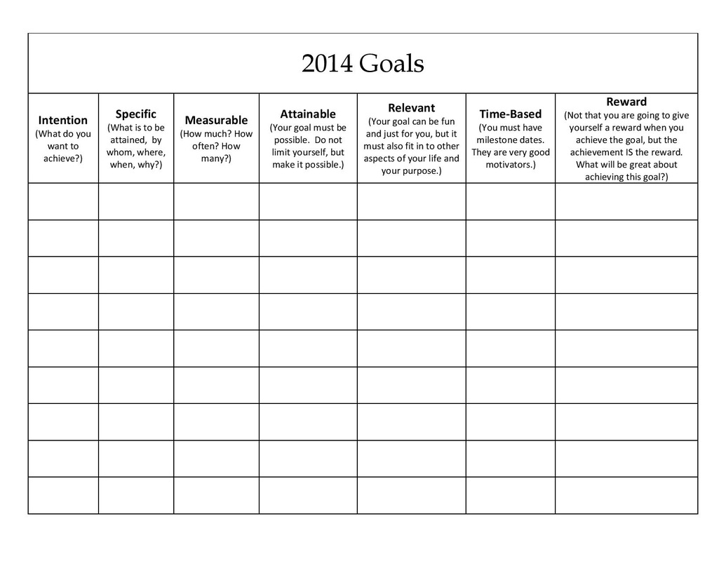 7 Habits Goal Setting Worksheet
