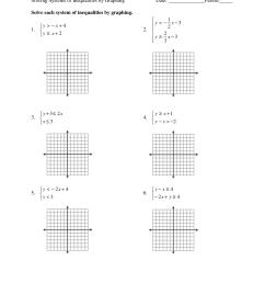 Fun Graphing 2 Variable Inequalities Worksheet   Printable Worksheets and  Activities for Teachers [ 1650 x 1275 Pixel ]
