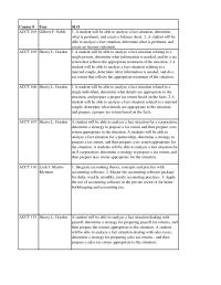 14 Best Images of A 5 Sentence Paragraph Writing Worksheet ...
