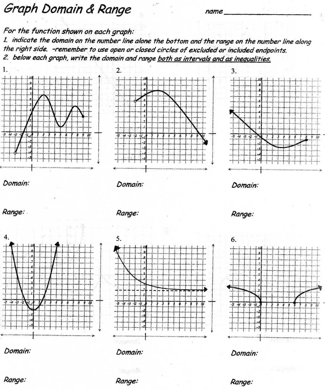 19 Best Images Of Beginning Literal Equations Worksheets