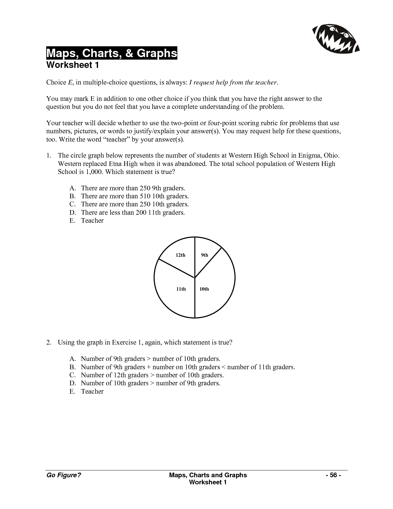 11 Best Images Of Business Multiple Choice Worksheets