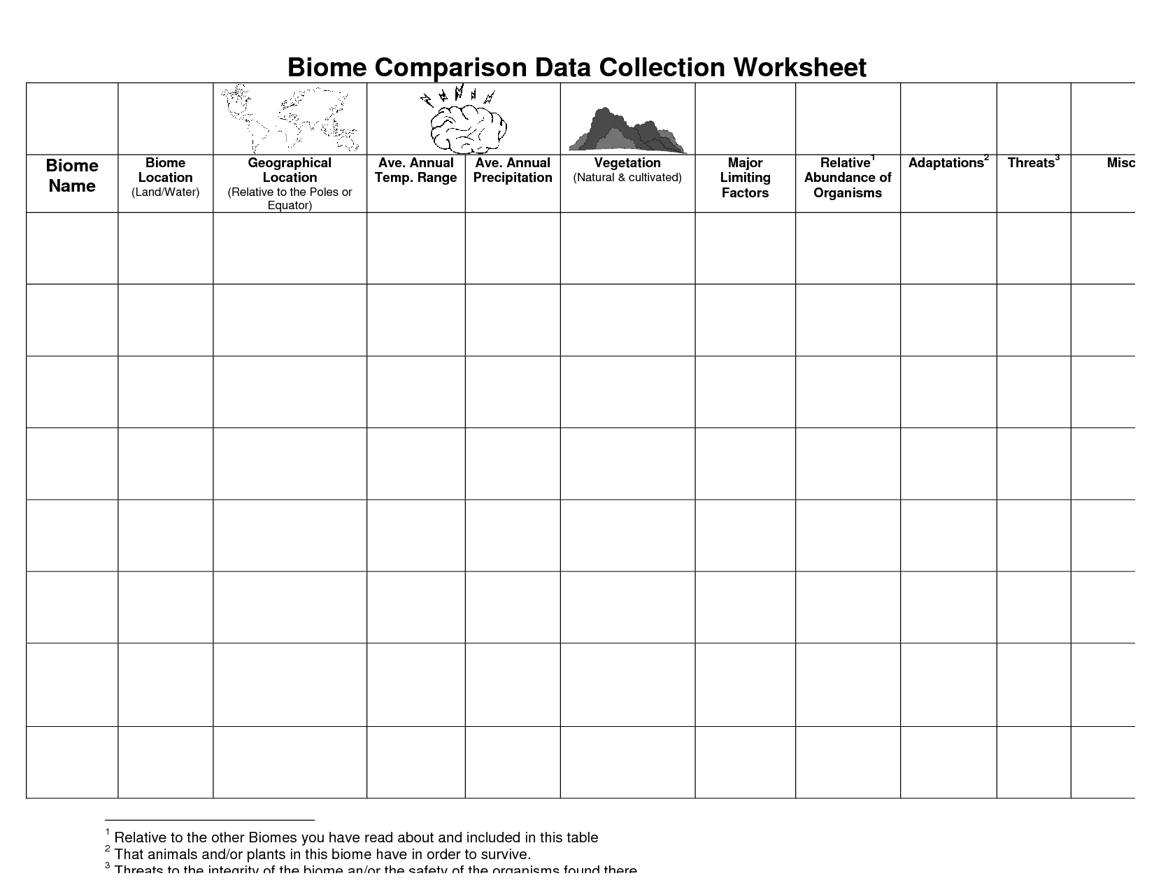 14 Best Images Of Biome Map Coloring Worksheet Answers