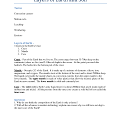 Earth Layers Diagram Worksheet Label The Brain Anatomy 14 Best Images Of 39s