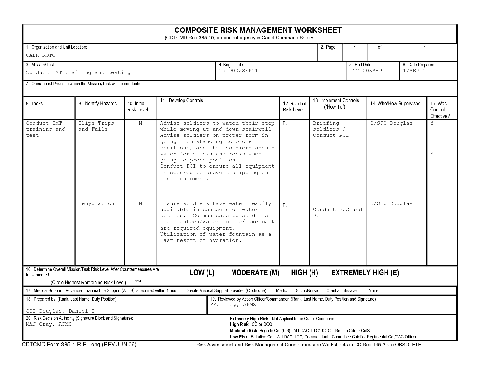 Army Risk Management Worksheet Template