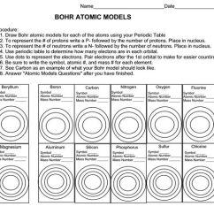 Bohr Diagram For Boron Glowshift Trans Temp Gauge Wiring 15 Best Images Of Electron Dot Model Worksheets - Atomic Worksheet, Periodic Table ...