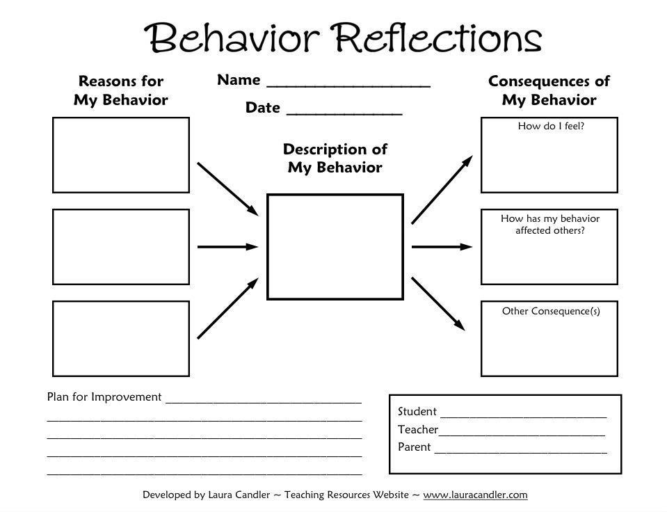 15 Best Images of Student Self- Reflection Worksheet