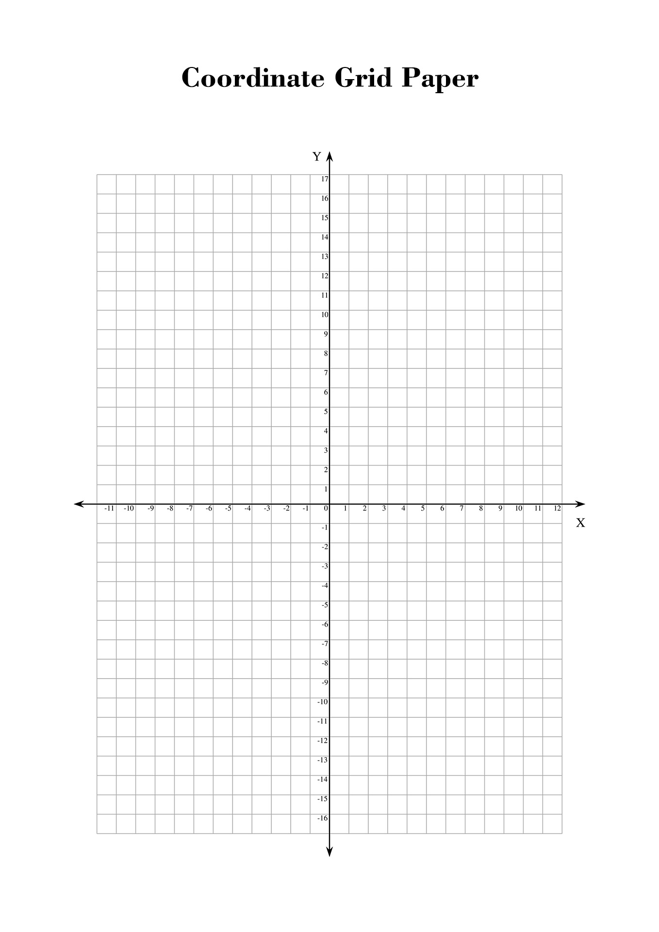 Blank Coordinate Graph Worksheet