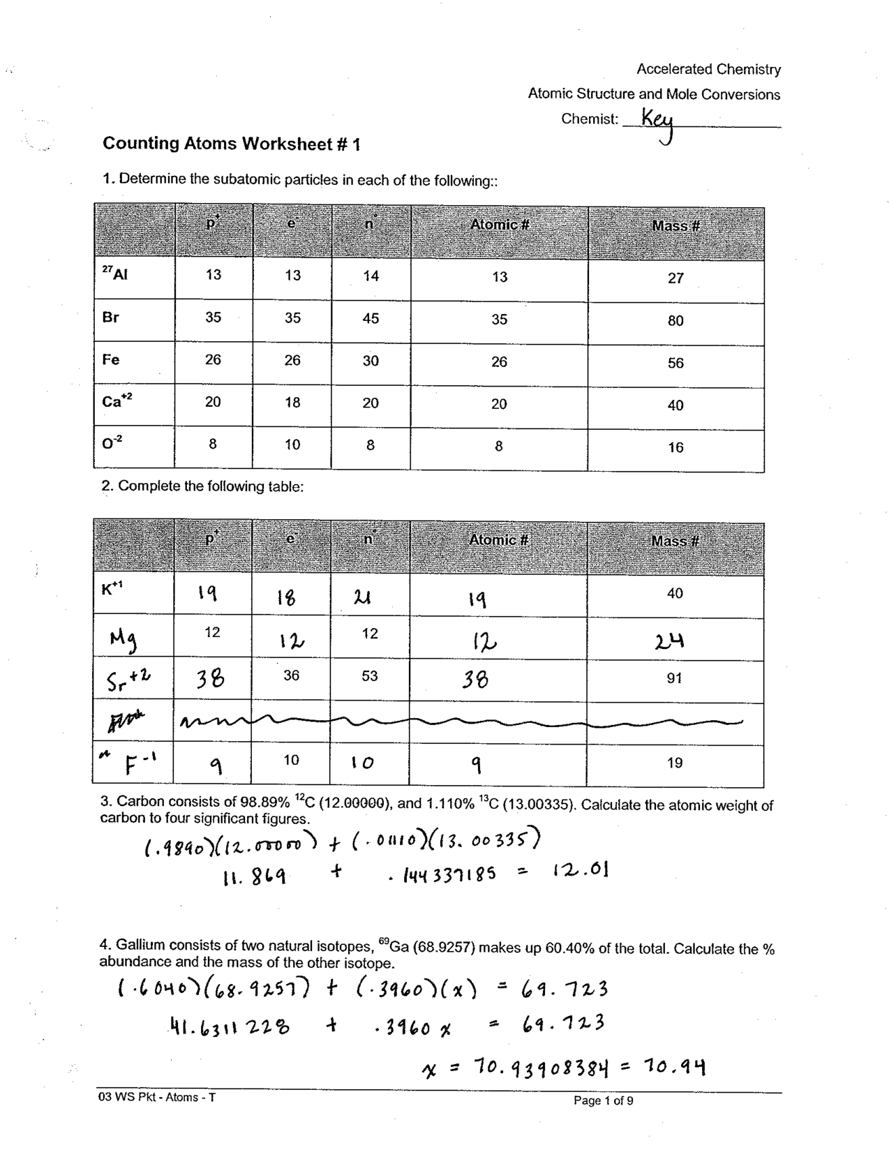 33 Atoms And Ions Worksheet