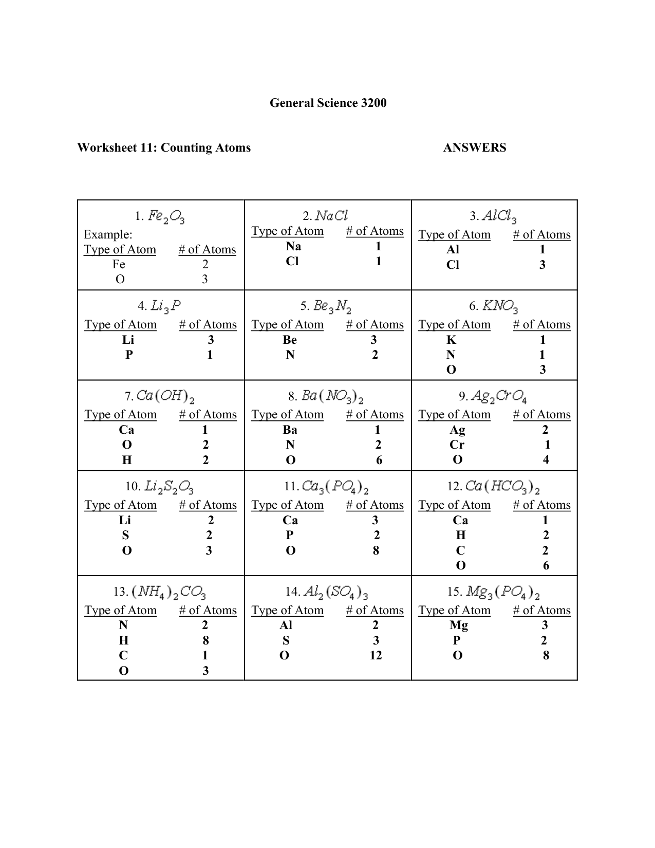 Counting Atoms Worksheet With Answers