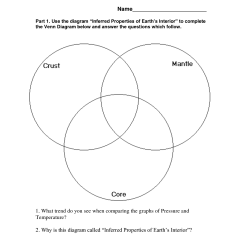Earth Layers Diagram Worksheet Heart Structure 13 Best Images Of 39s